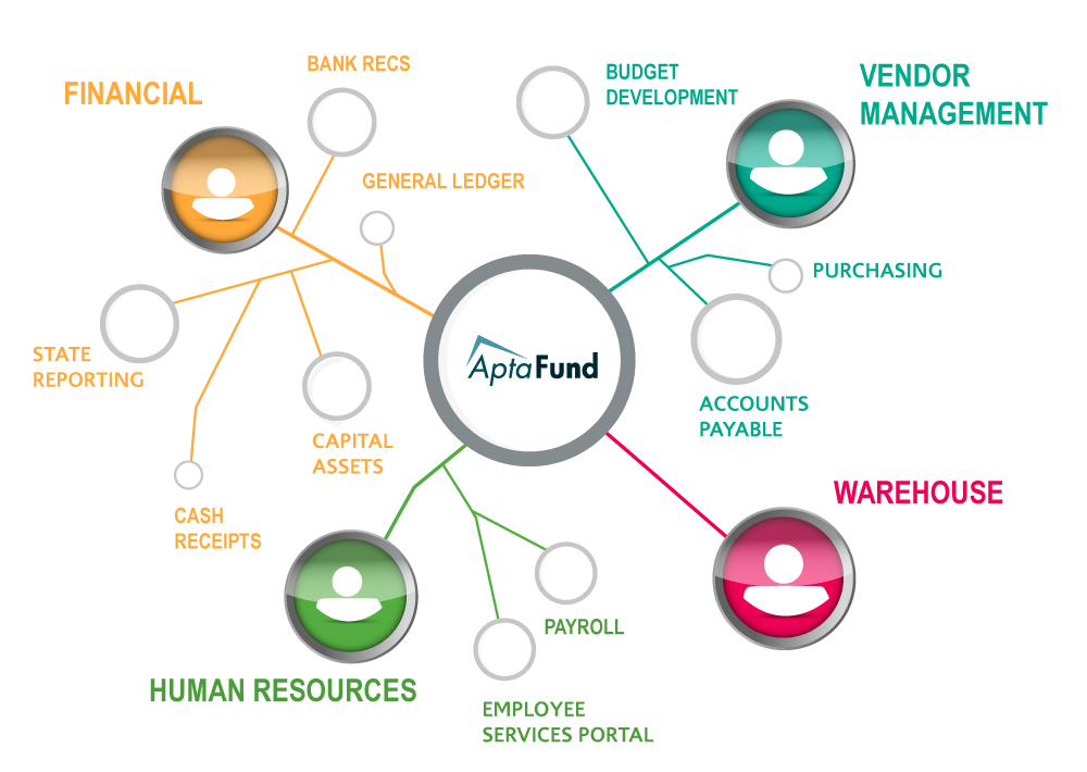 aptafund-modules-1000px