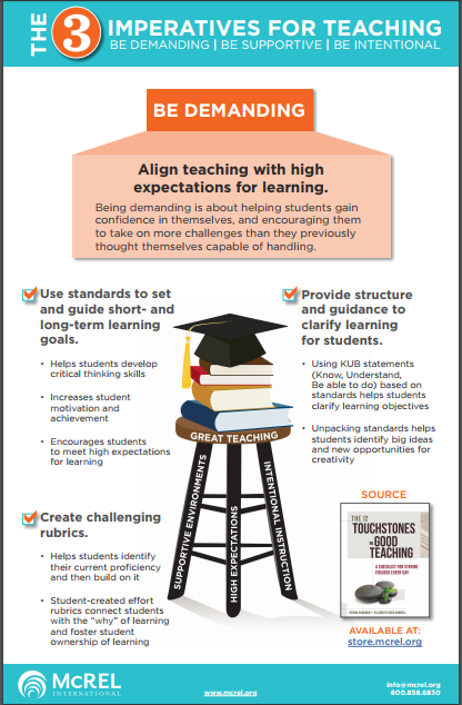 Infographic explaining how to be a successfully demanding teacher.